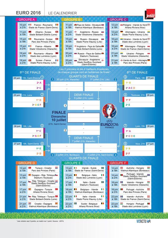 Infographie : le calendrier de l'Euro 2016.