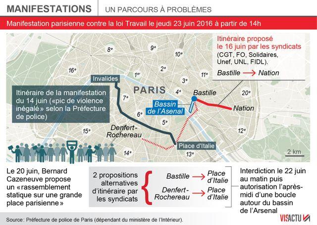 Le parcours du 23 juin : une boucle autour du Bassin de l'Arsenal (Paris 4e)