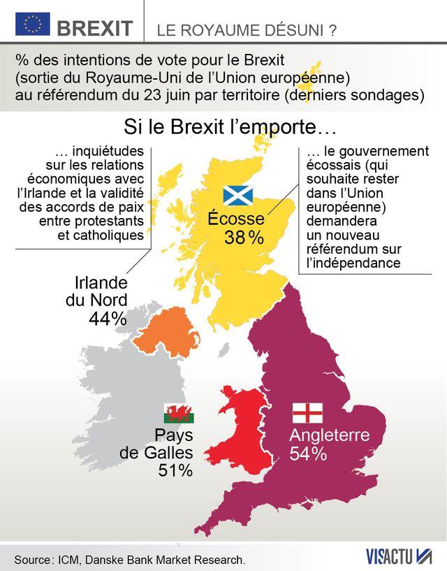 Géographie du Brexit