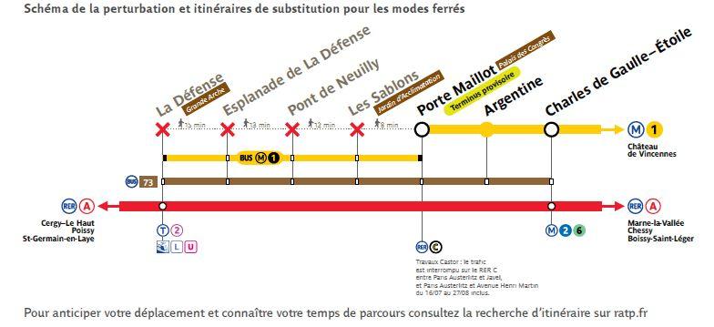 Laligne 1 sera coupée entre La Défense et Porte Maillot du 14 au 17 juillet.