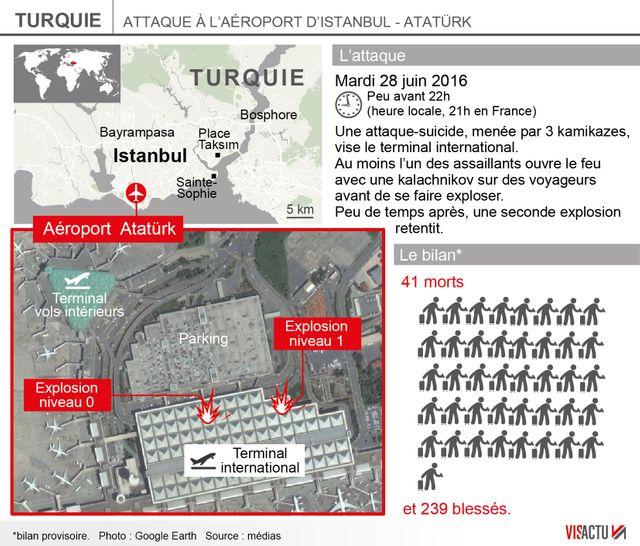 L'attentat de l'aéroport d'Istanbul a fait 41 morts selon un dernier bilan