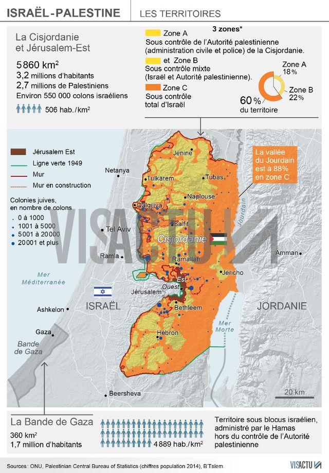 Les territoires d'Israël et de Palestine
