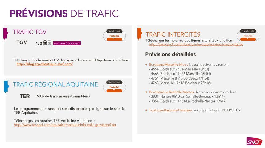 Les prévisions de trafic du week-end pour Bordeaux