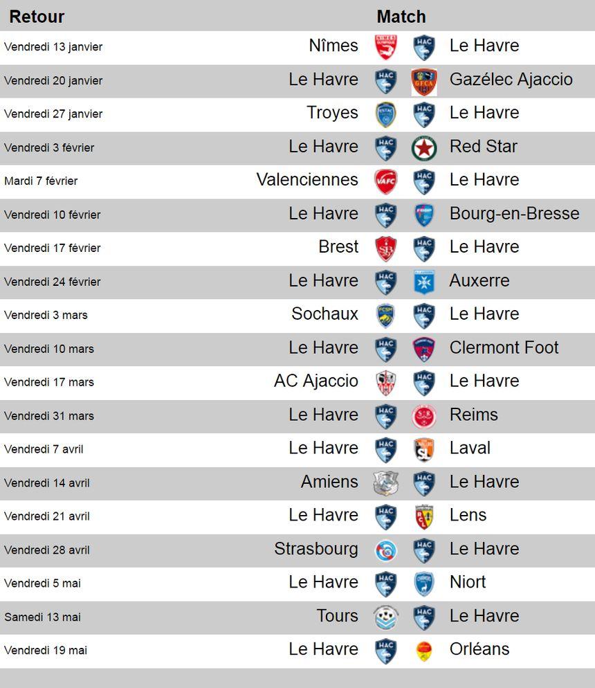 Calendrier Hac.Ligue 2 Calendrier 2016 2017 Le Havre Sur La Pelouse D