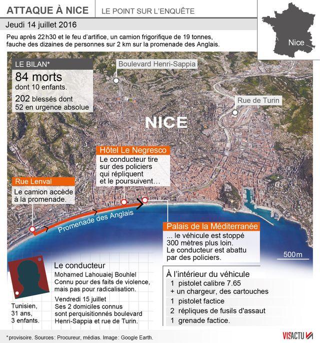 Nice - Le point sur l'enquête