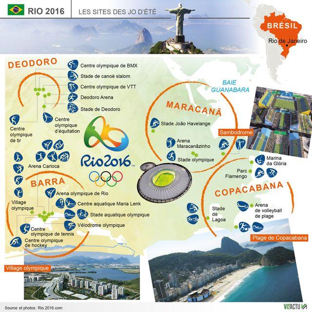Rio n'est pas encore prête pour les JO