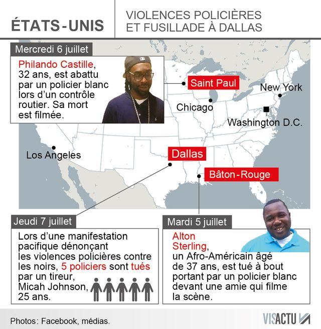Violences policières contre les noirs et tuerie de Dallas