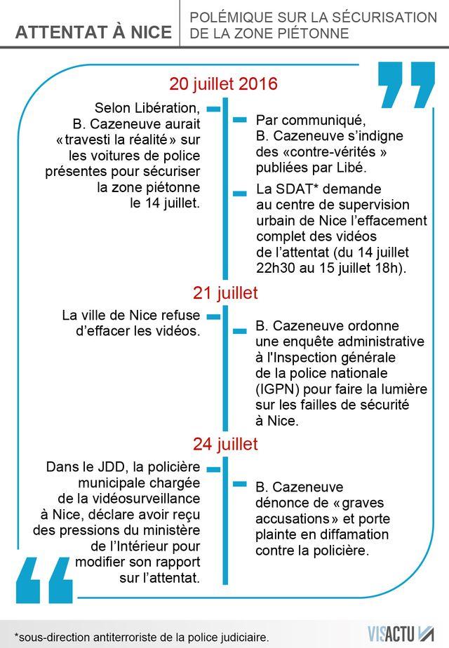 Le ministre de l'Intérieur est accusé d'avoir menti sur le dispositif de sécurité du 14 juillet à Nice
