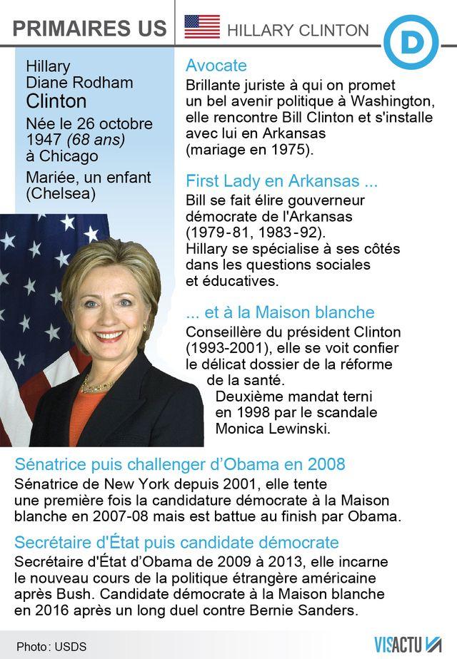USA : Hillary Clinton en route vers la présidentielle... et peut-être la Maison Blanche