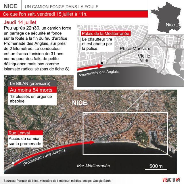 Attaque à Nice, le plan des lieux
