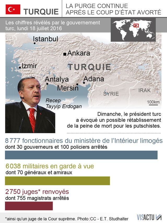 Turquie : la purge s'intensifie