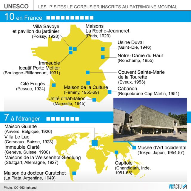 Les 17 sites Le Corbusier inscrits au patrimoine de l'Unesco