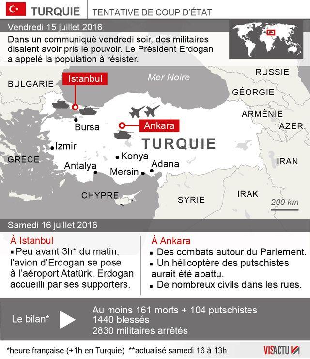 Tentative de coup d'Etat par l'armée en Turquie, vendredi 15 juillet