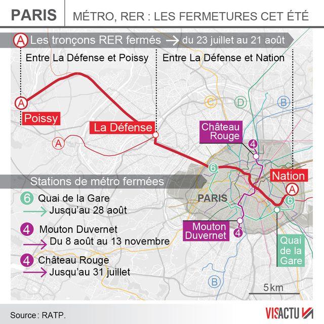 Paris : la principale ligne RER en grande partie fermée cet été