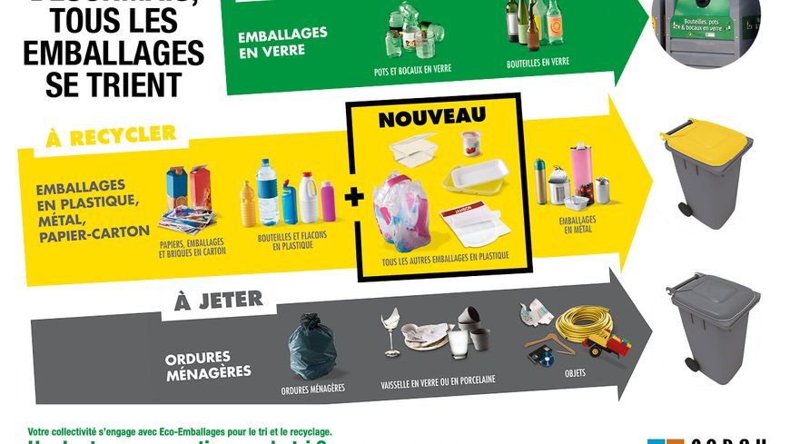 Exceptionnel Au Havre, du changement dans le tri des déchets dés le 1er septembre IO06