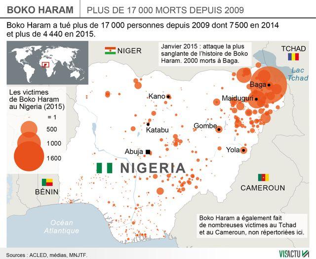 Infographie sur Boko Haram