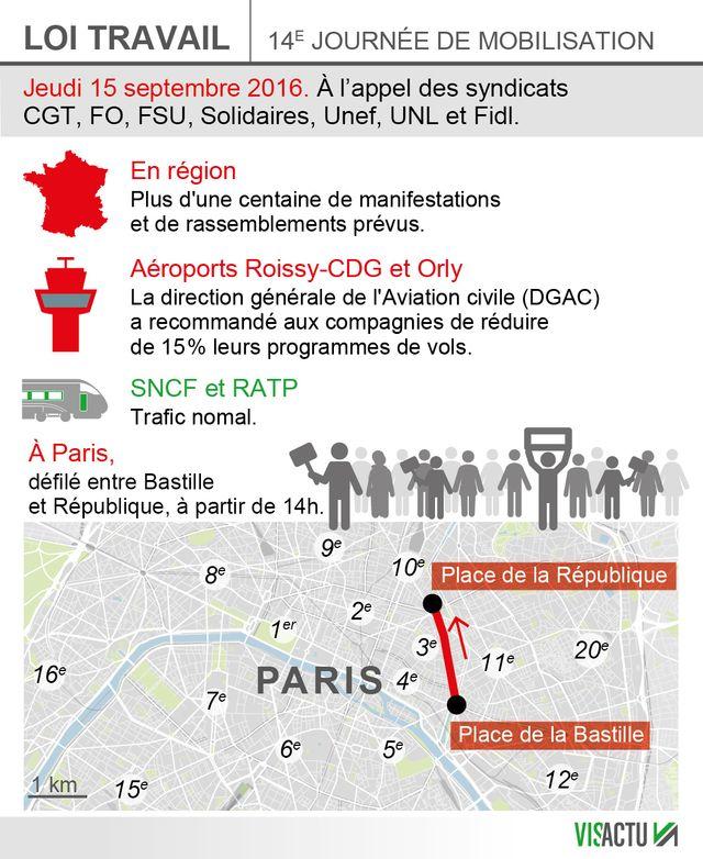 Loi Travail, 14e journée de mobilisation