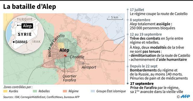 Syrie : Alep, ville dévastée