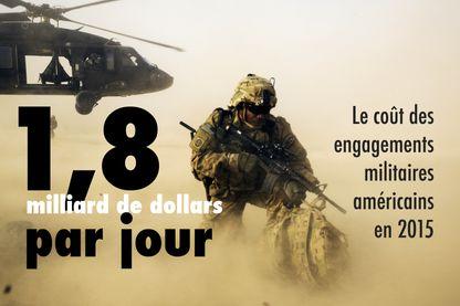 Chaque jour, l'armée américaine engloutit quelque 1,8 milliard de dollars.
