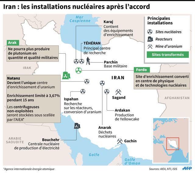 Nucléaire iranien : les installations après l'accord de Vienne