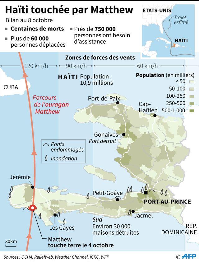 Carte de la région d'Haïti touchée par l'ouragan Matthew, données démographiques et bilan des dévastations