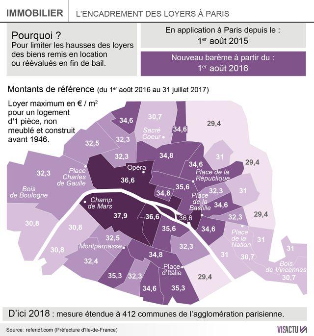Encadrement des loyers à Paris : quels sont les montants de référence en vigueur ?