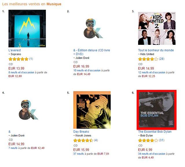 Dure concurrence au niveau national pour Bob Dylan