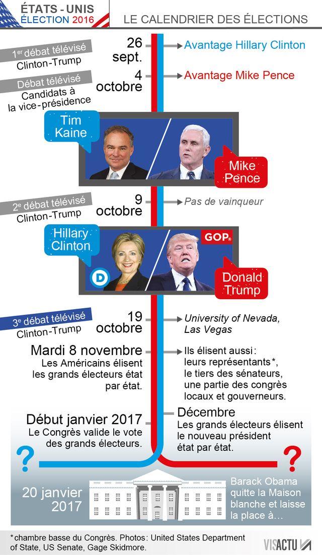 #USA 2016 : un troisième débat qui s'annonce tendu