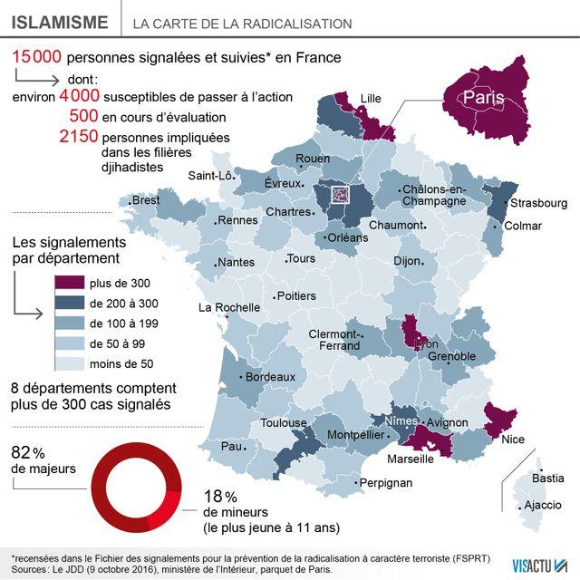 La radicalisation en France