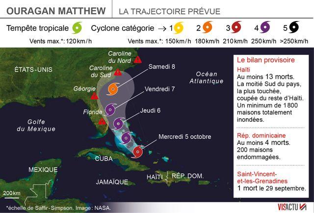La trajectoire prévue de l'ouragan Matthew