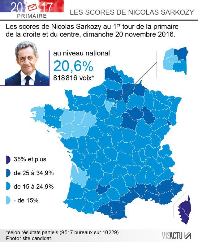 La géographie du vote Sarkozy au 1er tour de la primaire