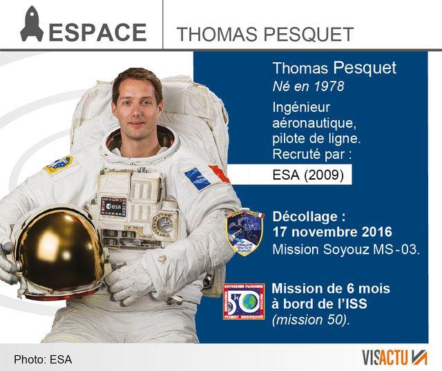 Thomas Pesquet, dixième Français à partir pour l'espace