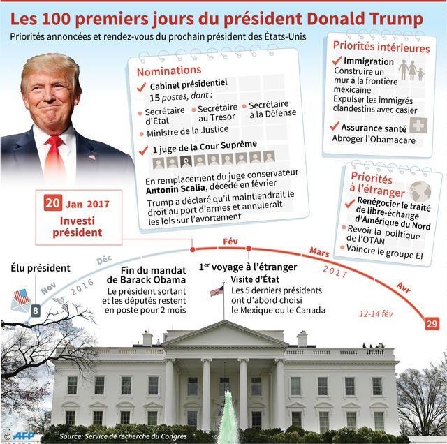 """Et lorsqu'il sera enfin """"le président""""..."""