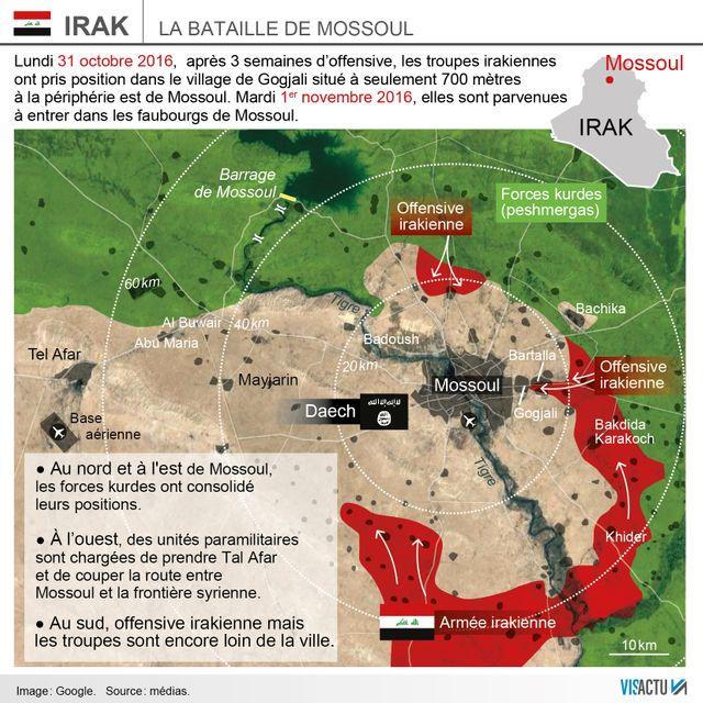 Les troupes irakiennes dans la banlieue est de Mossoul