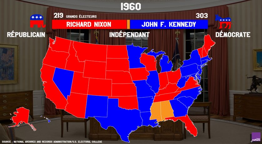 Résultat de l'élection présidentielle de 1960