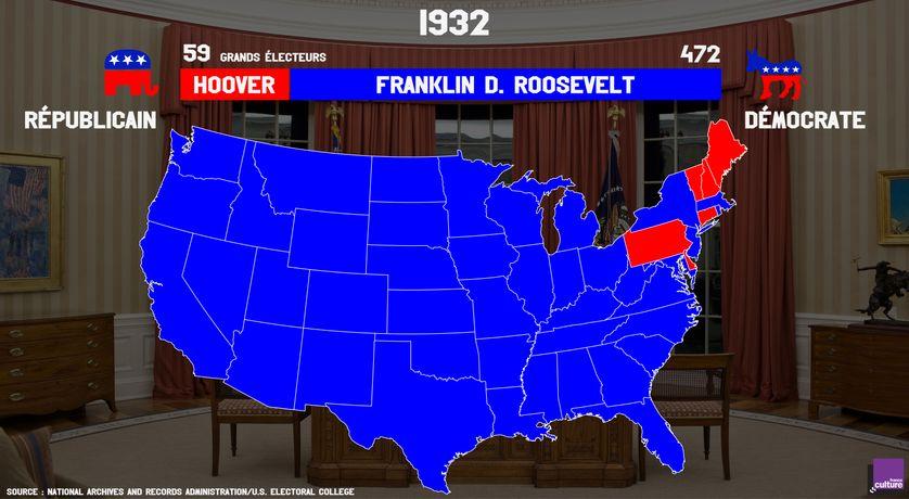 Résultat de l'élection présidentielle de 1932