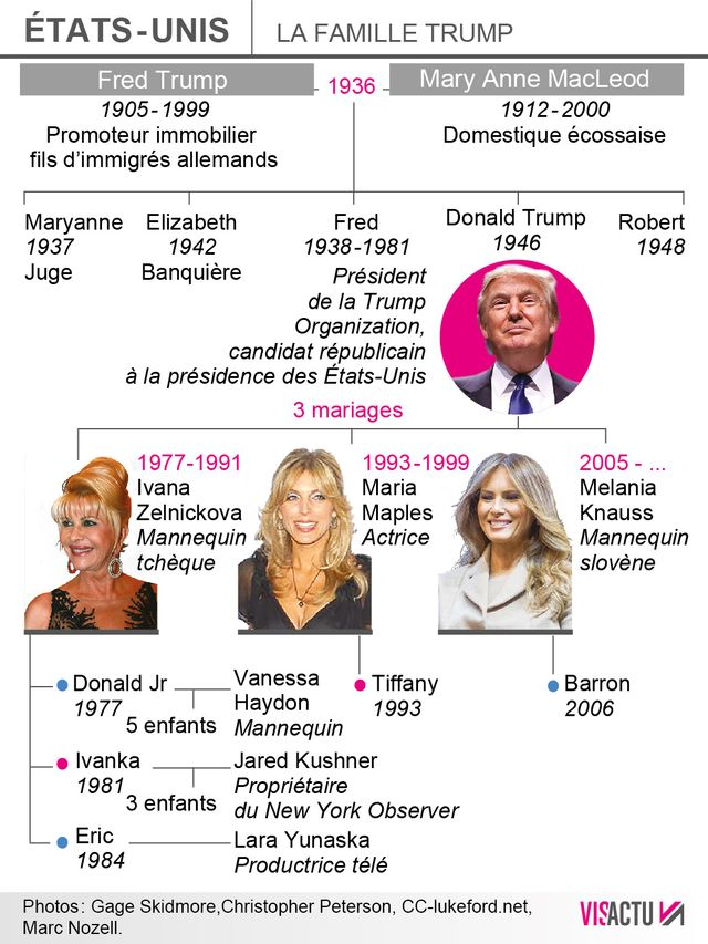 USA 2016 : la galaxie familiale de Donald Trump