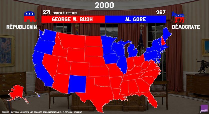 Résultat de l'élection présidentielle de 2000
