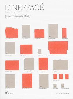 Jean-Christophe Bailly, L'ineffacé. Brouillons, fragments, éclats, IMEC, 2016.
