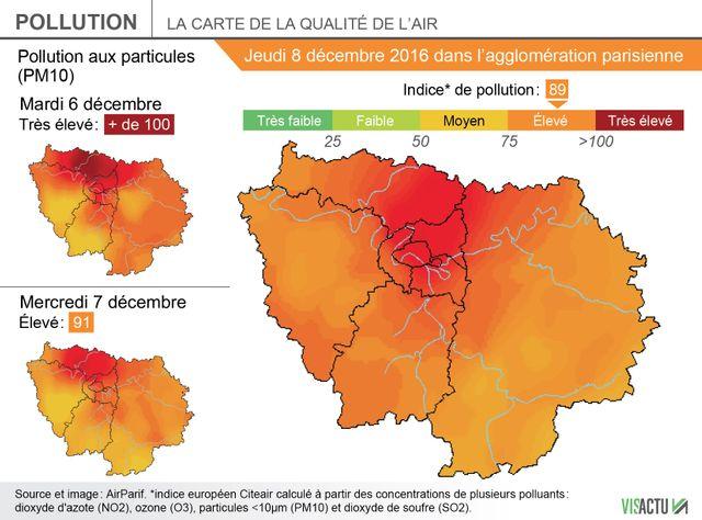 Pollution élevée ce jeudi en région parisienne