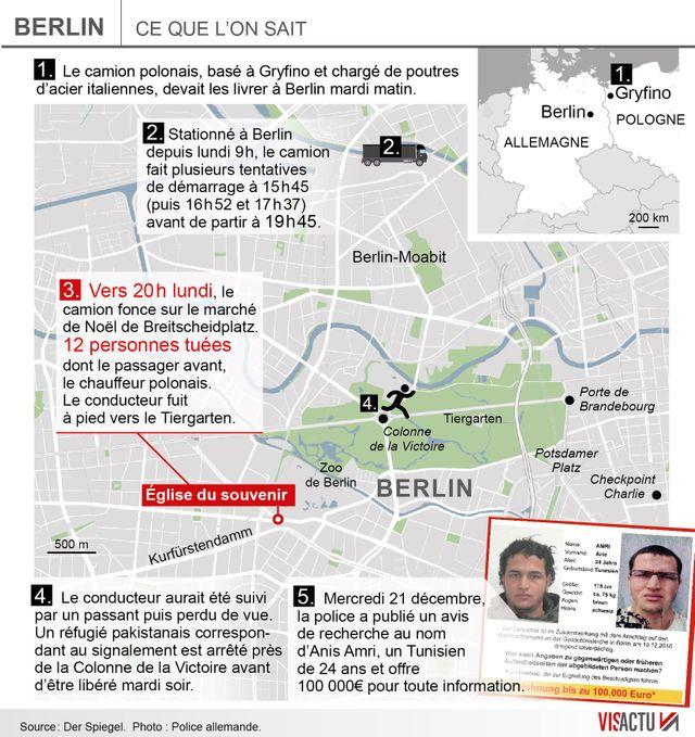 Le principal suspect de l'attaque du marché de Noël à Berlin était sorti des radars de la police