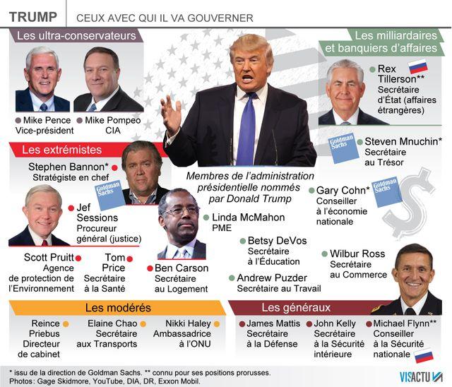 Rex Tillerson, nouveau secrétaire d'État, rejoint le gouvernement Trump
