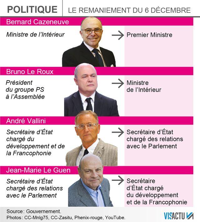 Le nouveau gouvernement