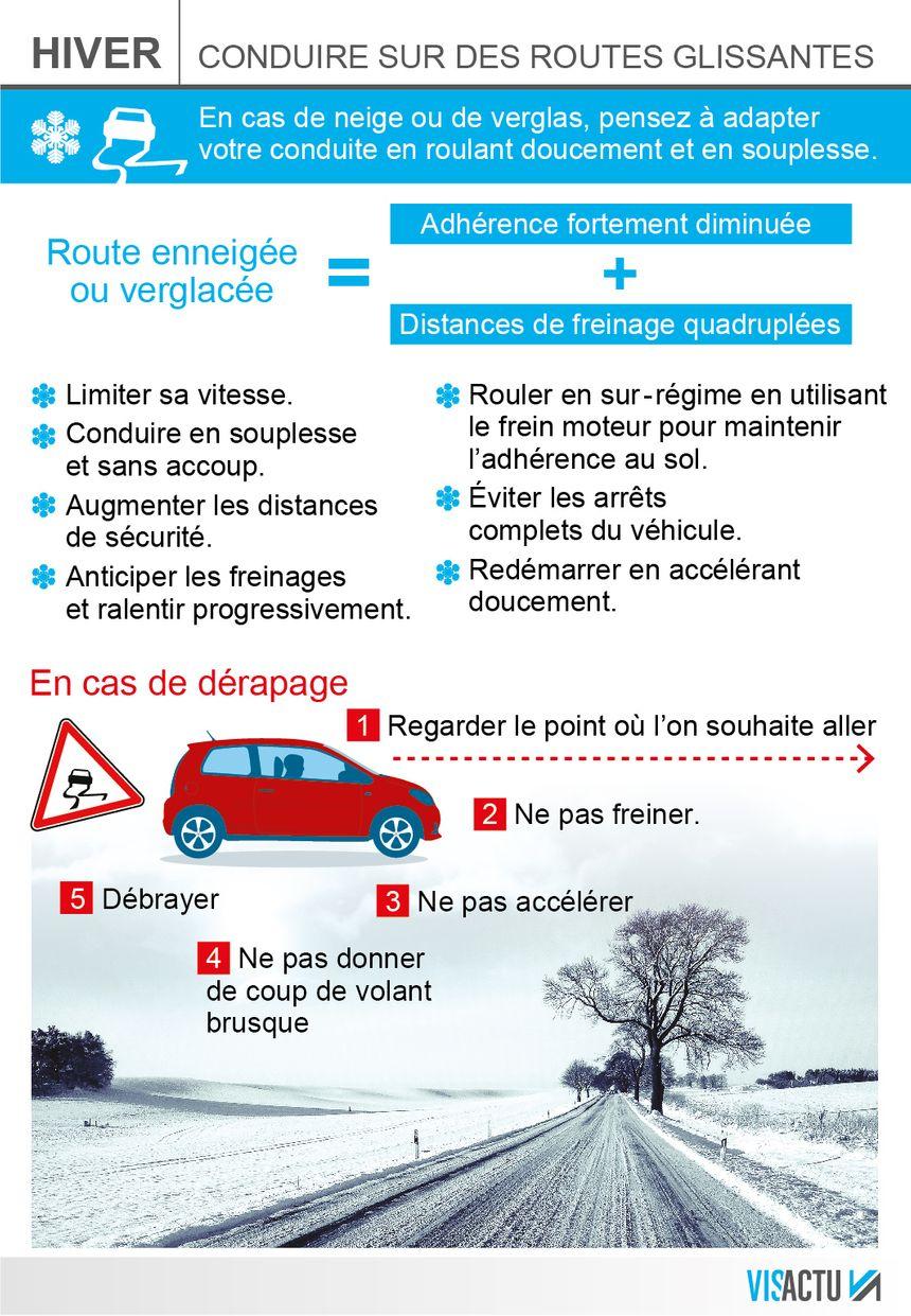 Prendre la route en hiver.
