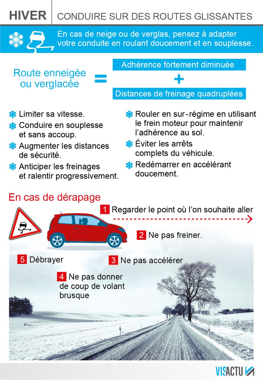 Circuler l'hiver en route sécurité.