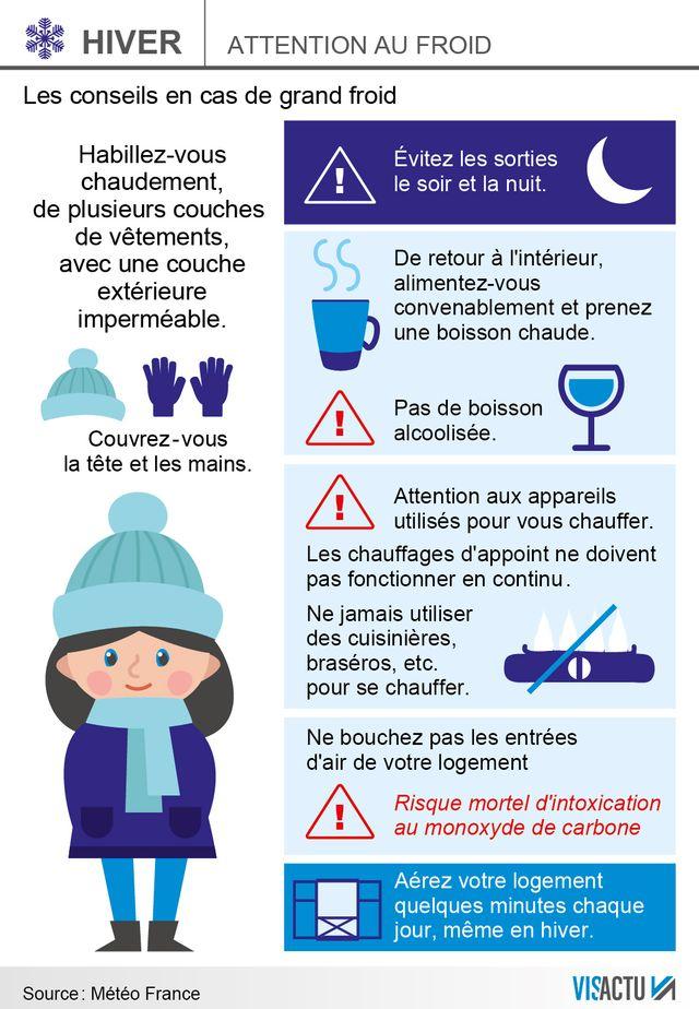 Les conseils en cas de grand froid