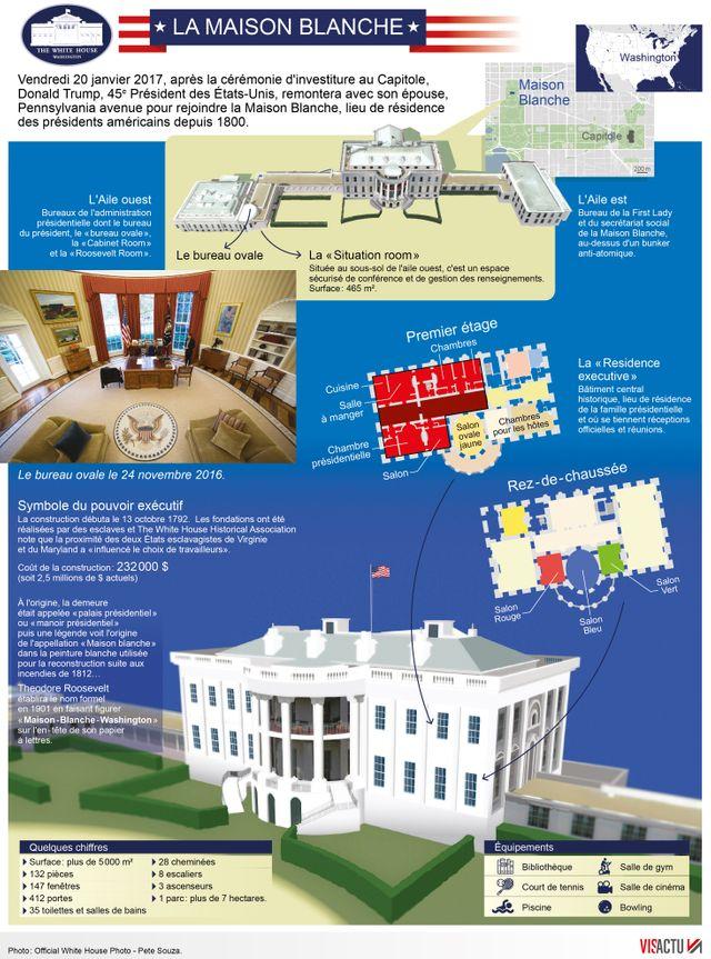 Présidence Trump : la maison Blanche