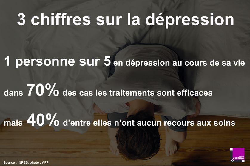 3 chiffres sur la dépression