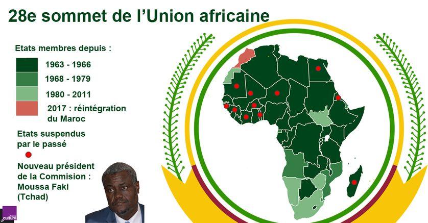 Carte Union Africaine.Union Africaine Vers La Desunion