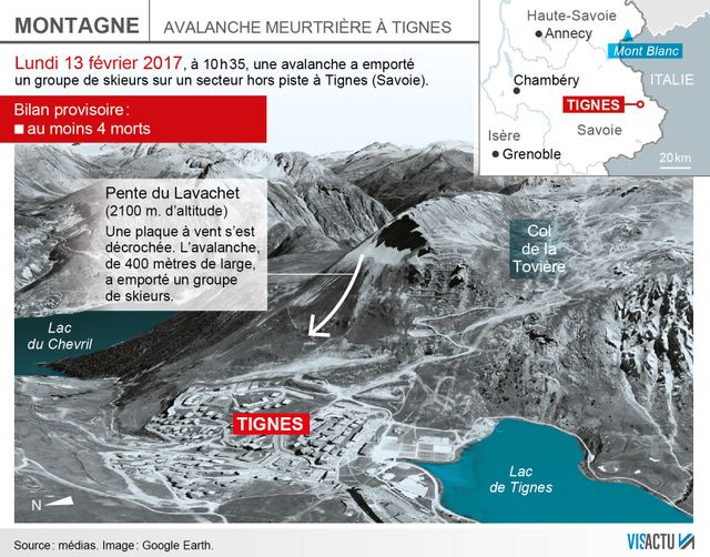 Une avalanche fait plusieurs morts à Tignes